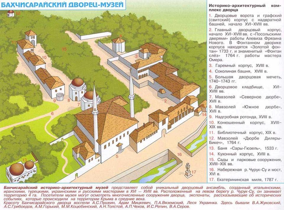 Отдых в Крыму. Бахчисарайский Ханский Дворец