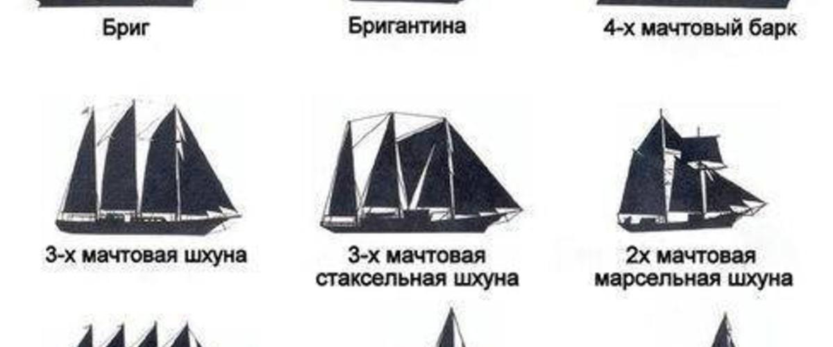 Паустовский о съемках фильма по Жюлю Верну в 1937 году