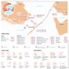 Керченская паромная переправа, информация на 2016
